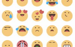 Emojis: The Current Millennial Language