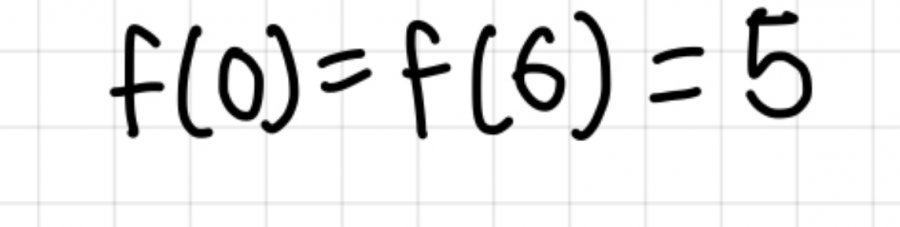 Object+1%3A+Example+of+a+mathematical+axiom+from+maths+class